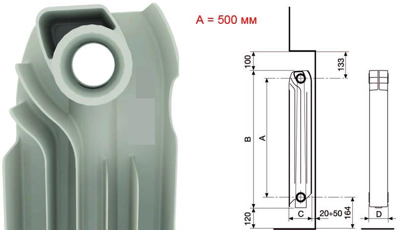 Технические характеристики алюминиевых радиаторов