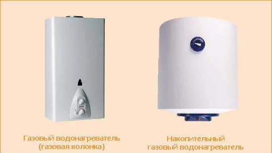 Накопительный и проточный водонагреватели