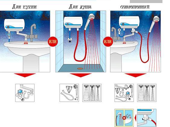 выбор электрических водонагревателей