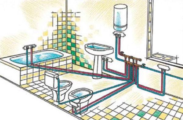 внутренний водопровод и канализация