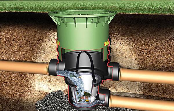 Фильтрующий колодец для канализации