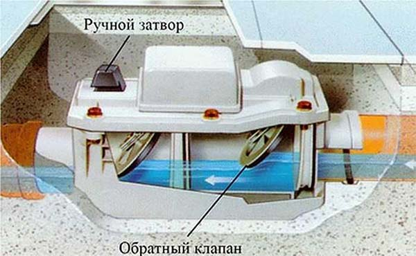 Клапан с ручным затвором