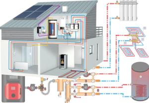 Проектирование отопительной системы: основные моменты