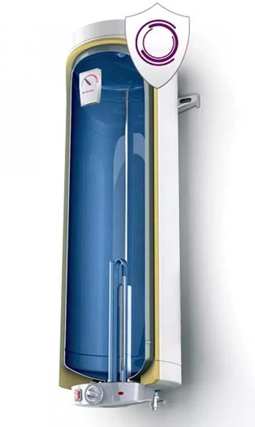 Принцип работы водонагревателя с сухим теном